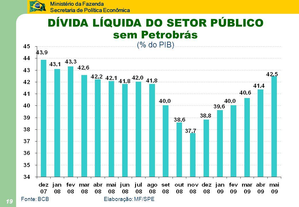Ministério da Fazenda Secretaria de Política Econômica 19 Fonte: BCBElaboração: MF/SPE DÍVIDA LÍQUIDA DO SETOR PÚBLICO sem Petrobrás (% do PIB)