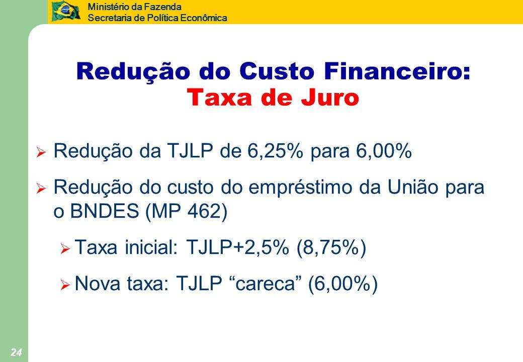 Ministério da Fazenda Secretaria de Política Econômica 24 Redução do Custo Financeiro: Taxa de Juro  Redução da TJLP de 6,25% para 6,00%  Redução do custo do empréstimo da União para o BNDES (MP 462)  Taxa inicial: TJLP+2,5% (8,75%)  Nova taxa: TJLP careca (6,00%)