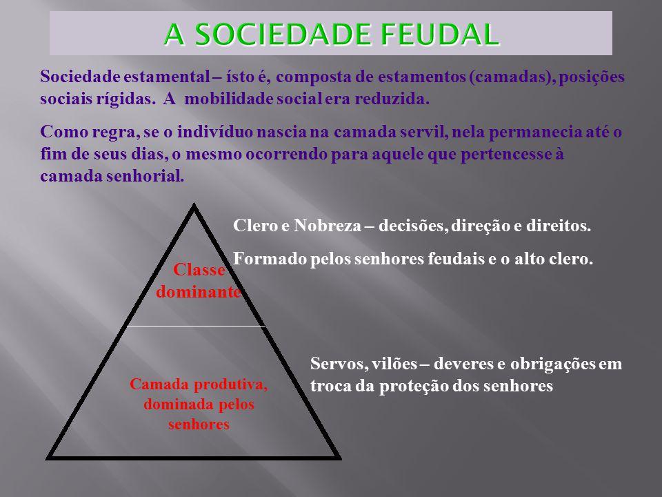  Ruralização da Sociedade;  Enfraquecimento comercial;  Sociedade hierarquizada;  Dependência pessoal;  Defesa Privada;  Sistema de produção feu
