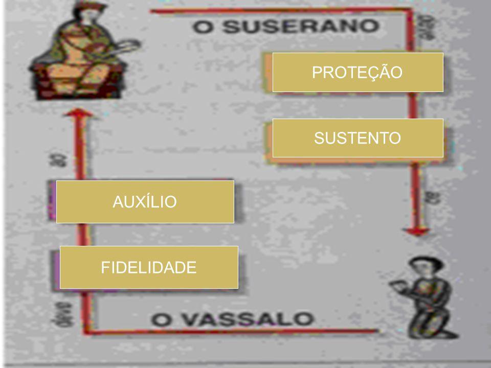 AUXÍLIO FIDELIDADE PROTEÇÃO SUSTENTO