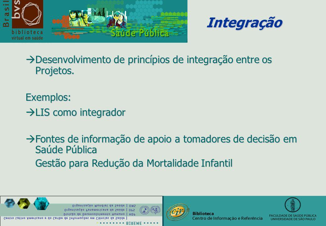 Integração àDesenvolvimento de princípios de integração entre os Projetos.