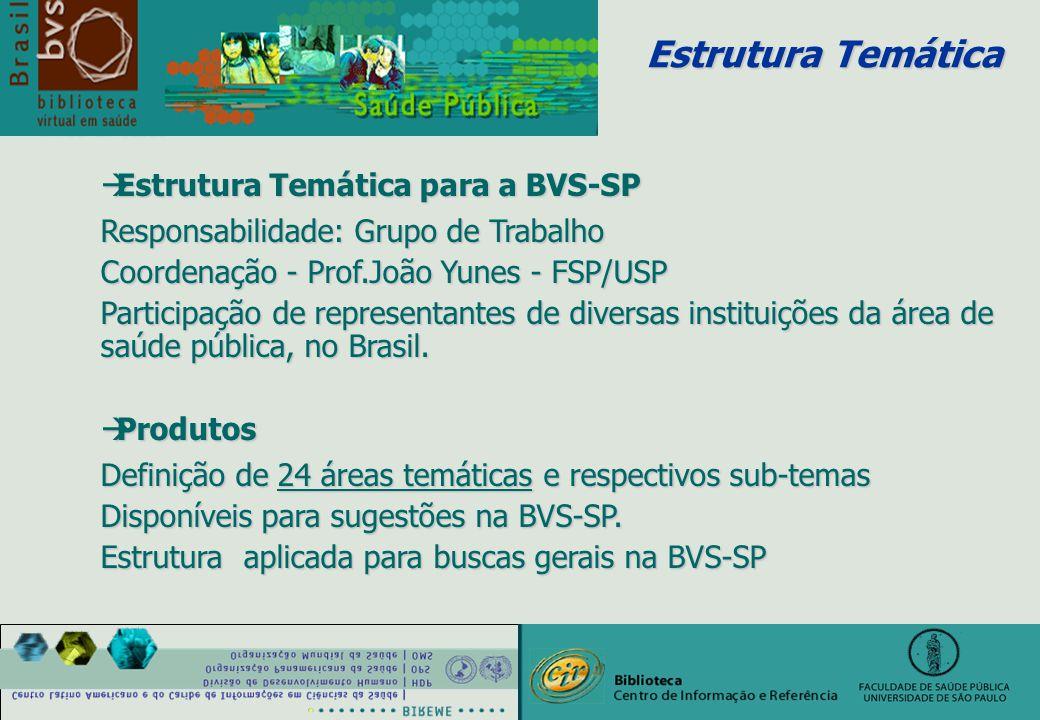 Estrutura Temática àEstrutura Temática para a BVS-SP Responsabilidade: Grupo de Trabalho Coordenação - Prof.João Yunes - FSP/USP Participação de representantes de diversas instituições da área de saúde pública, no Brasil.