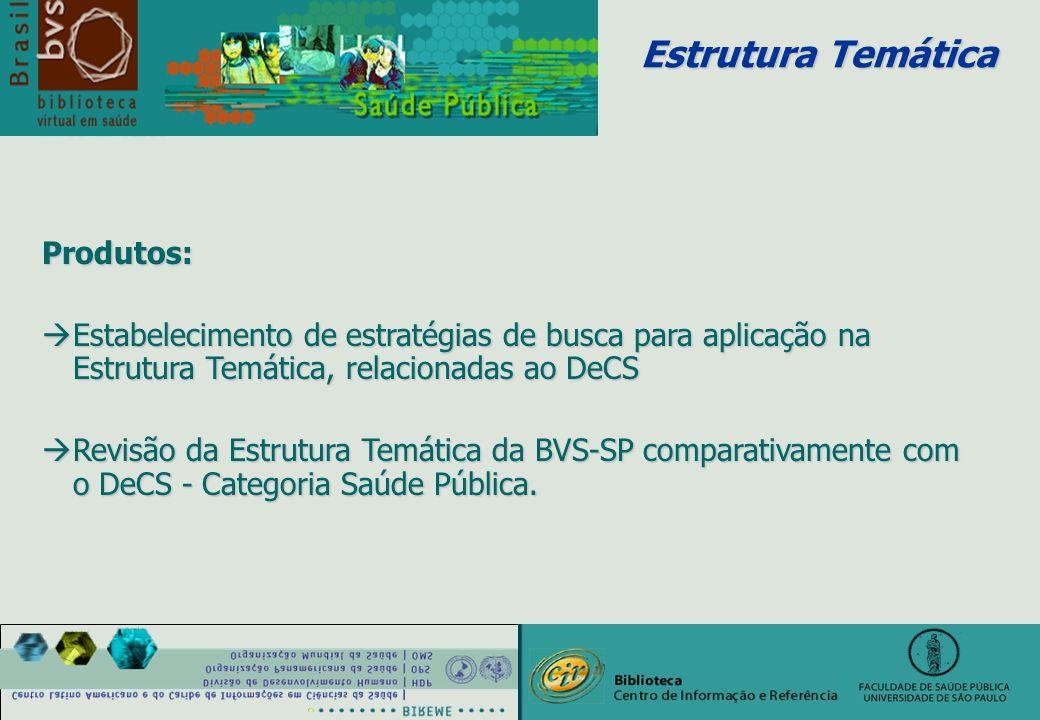 Produtos: àEstabelecimento de estratégias de busca para aplicação na Estrutura Temática, relacionadas ao DeCS àRevisão da Estrutura Temática da BVS-SP comparativamente com o DeCS - Categoria Saúde Pública.