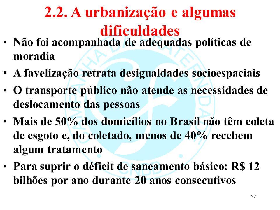 2.2. A urbanização e algumas dificuldades Não foi acompanhada de adequadas políticas de moradia A favelização retrata desigualdades socioespaciais O t
