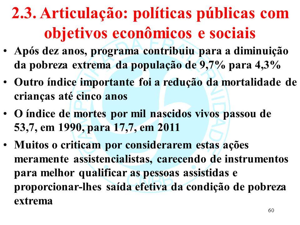 2.3. Articulação: políticas públicas com objetivos econômicos e sociais Após dez anos, programa contribuiu para a diminuição da pobreza extrema da pop