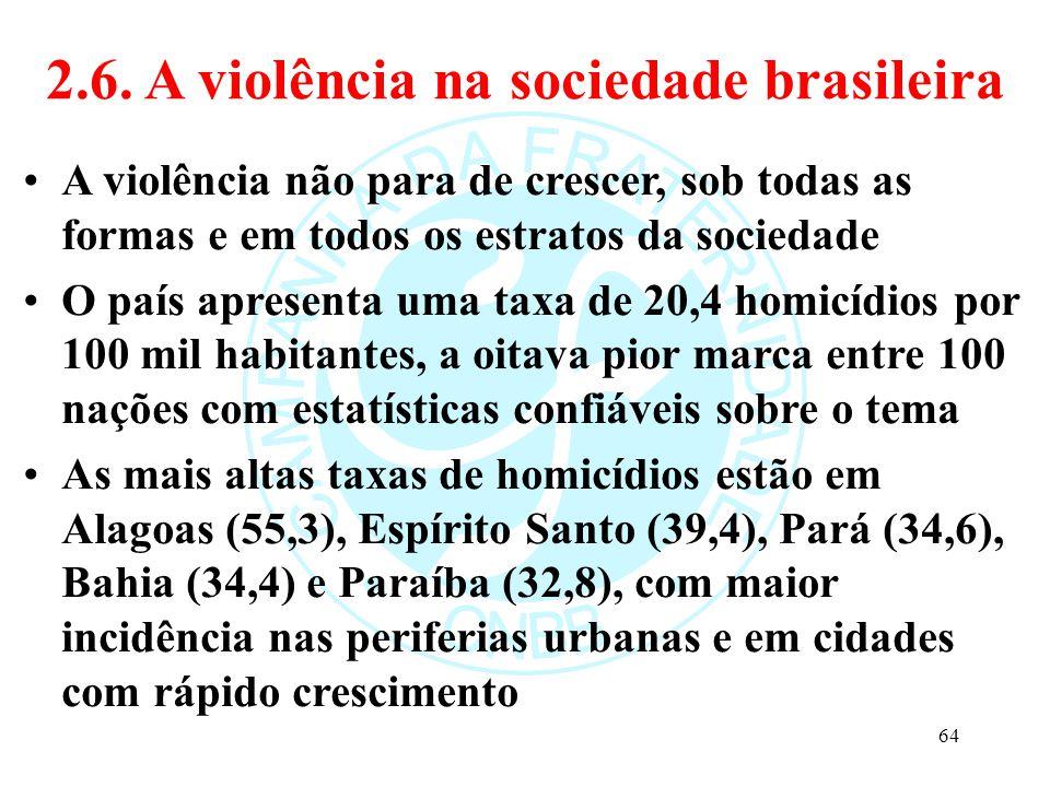 2.6. A violência na sociedade brasileira A violência não para de crescer, sob todas as formas e em todos os estratos da sociedade O país apresenta uma