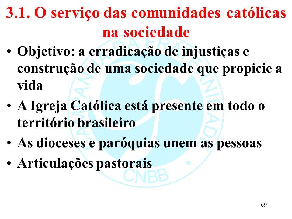 3.1. O serviço das comunidades católicas na sociedade Objetivo: a erradicação de injustiças e construção de uma sociedade que propicie a vida A Igreja