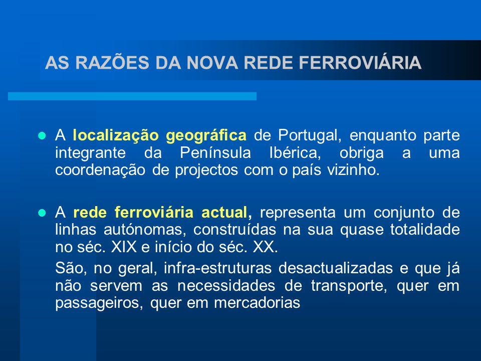 A localização geográfica de Portugal, enquanto parte integrante da Península Ibérica, obriga a uma coordenação de projectos com o país vizinho. A rede