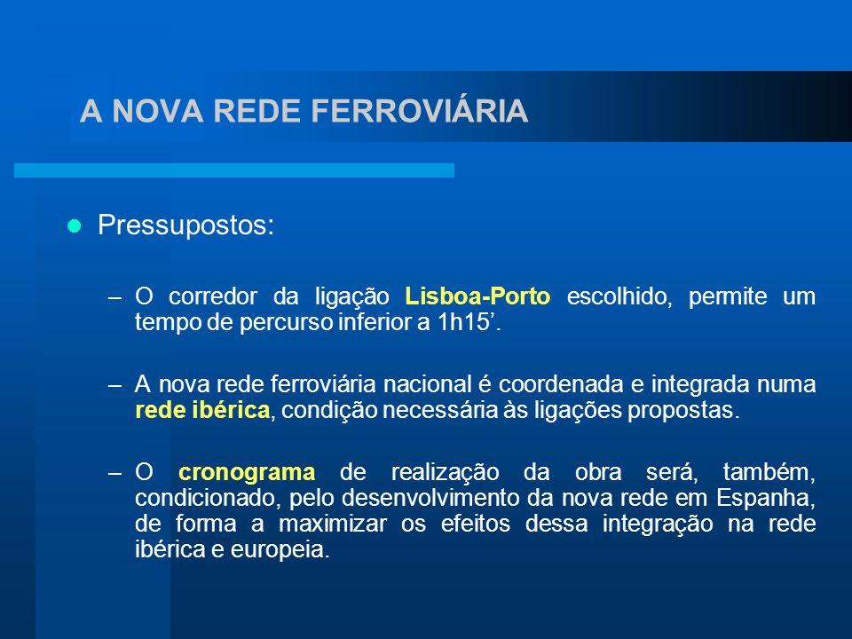 Pressupostos: –O corredor da ligação Lisboa-Porto escolhido, permite um tempo de percurso inferior a 1h15'. –A nova rede ferroviária nacional é coorde