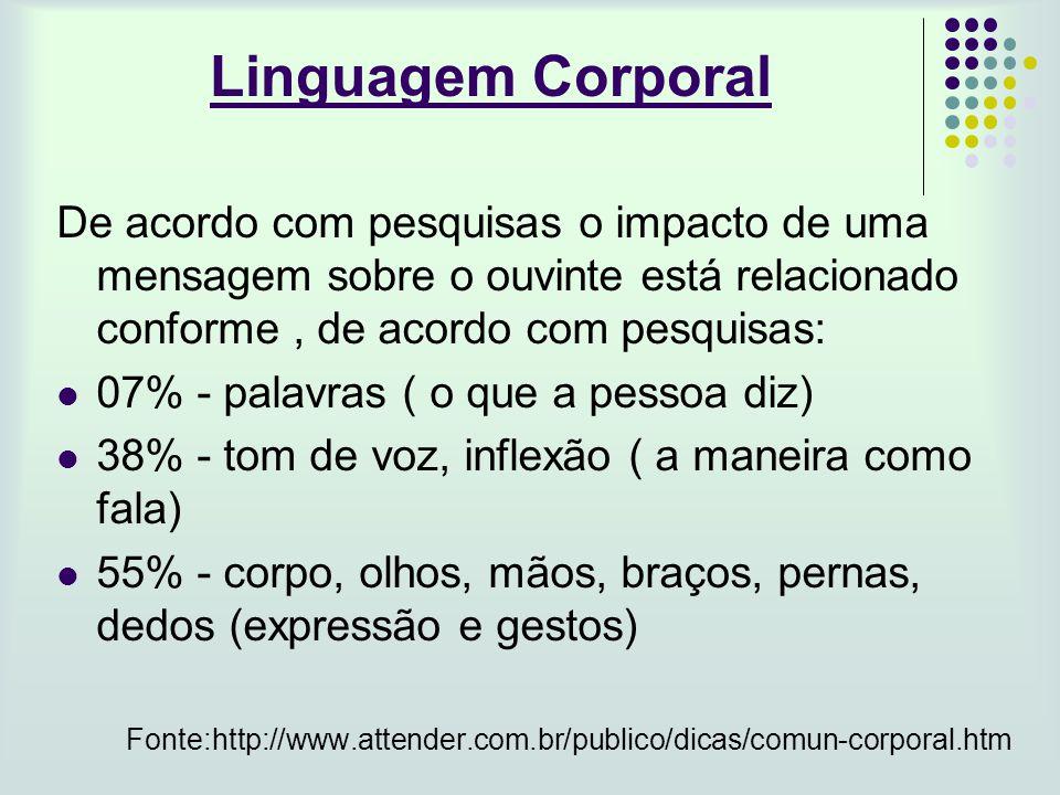 Linguagem Corporal De acordo com pesquisas o impacto de uma mensagem sobre o ouvinte está relacionado conforme, de acordo com pesquisas: 07% - palavra
