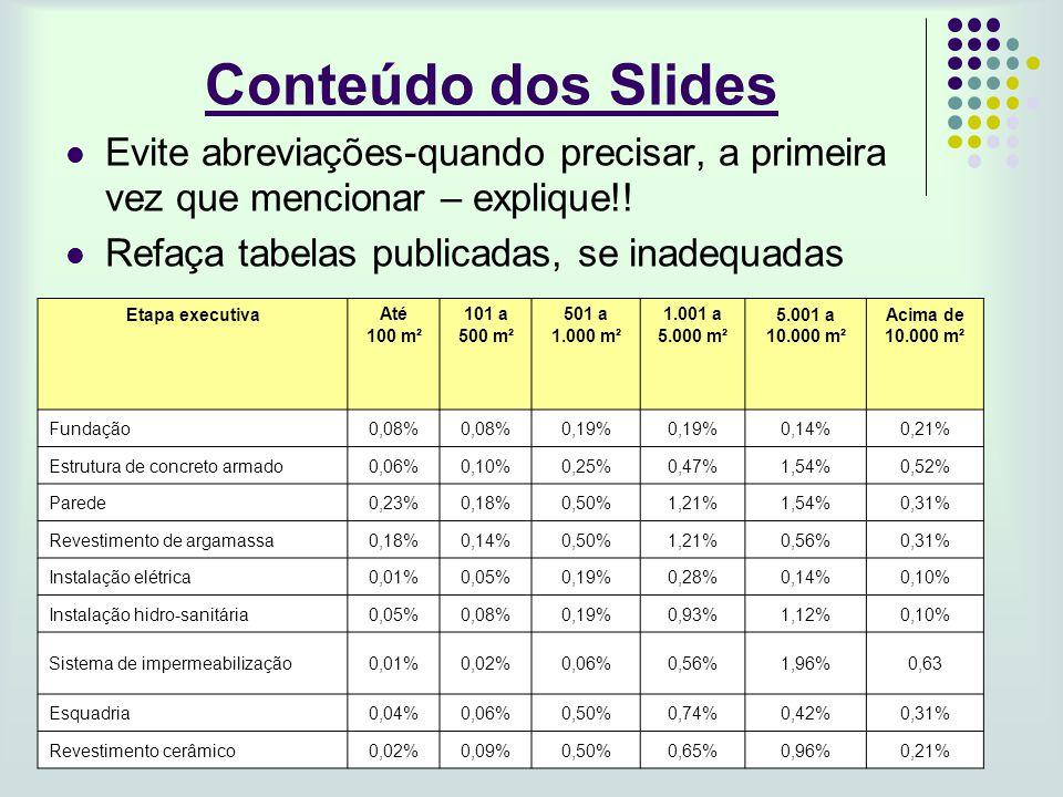 Conteúdo dos Slides Evite abreviações-quando precisar, a primeira vez que mencionar – explique!! Refaça tabelas publicadas, se inadequadas Etapa execu