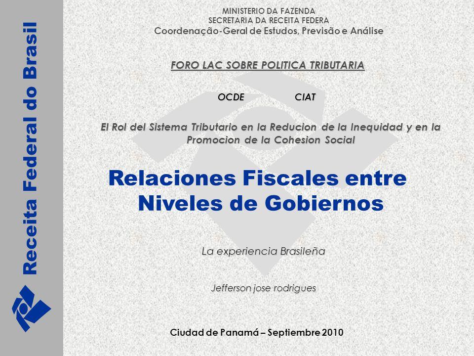 Receita Federal Ministério da Fazenda Brasília – Fevereiro, 2008 Relaciones Fiscales entre Niveles de Gobiernos Ciudad de Panamá – Septiembre 2010 La
