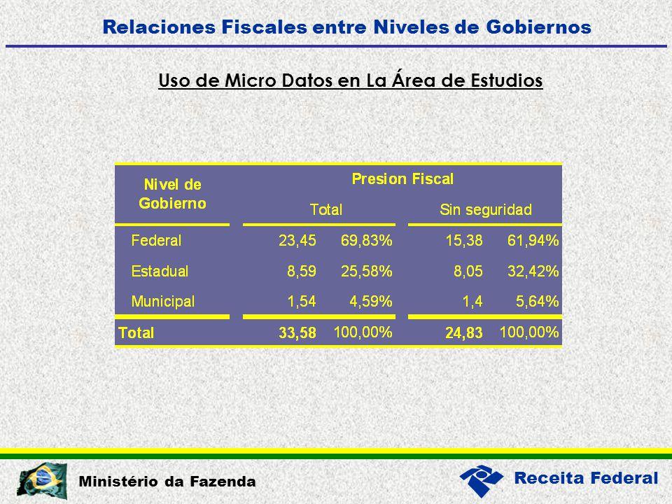 Receita Federal Ministério da Fazenda Uso de Micro Datos en La Área de Estudios Relaciones Fiscales entre Niveles de Gobiernos