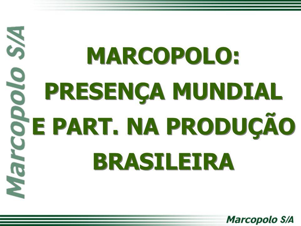 MERCADOS: PRESENÇA MUNDIAL