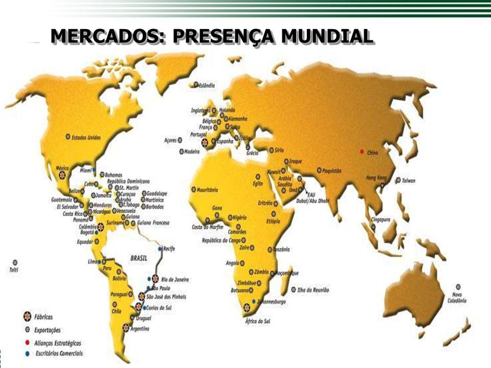 PARTICIPAÇÃO NA PRODUÇÃO BRASILEIRA (em %) Fonte: Simefre 20 (*) Irizar, Maxibus, Neobus.
