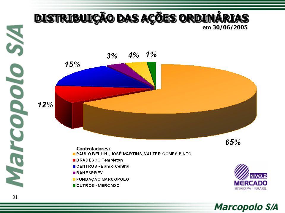 DISTRIBUIÇÃO DAS AÇÕES PREFERENCIAIS Controladores: 32 em 30/06/2005