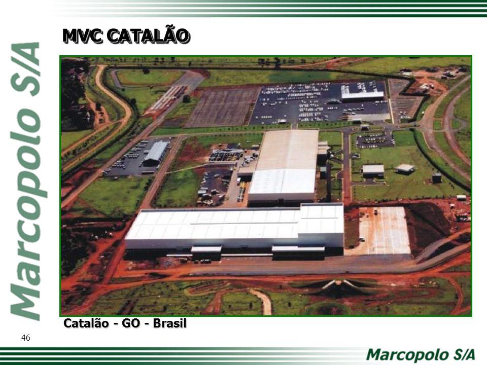 MVC CAXIAS DO SUL Caxias do Sul - RS - Brasil 47