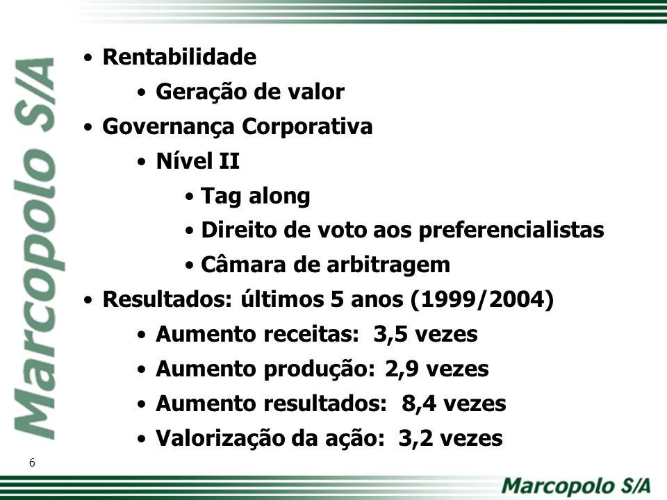 ESTRUTURA NO MUNDO Caxias do Sul Fundaçãoagosto de 1949 Localização Caxias do Sul-RS Área construída total230.873 m ² Área total 1.949.000 m ² Capacidade de produção (Brasil) 70 un/dia Capacidade de produção (todo o grupo) 110 un/dia Colaboradores (junho/05) 10.