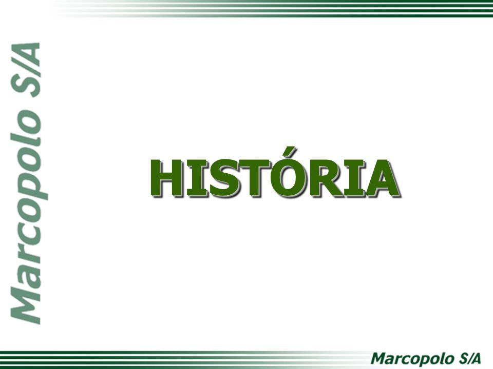 Fundação da Nicola & Cia Ltda, em Caxias do Sul - RS Primeira exportação para COPSA - Uruguai Alteração da razão social para Marcopolo S.A.