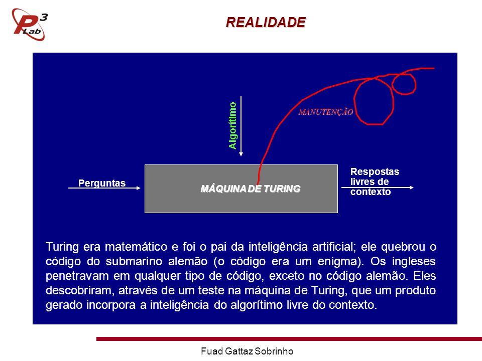 Fuad Gattaz Sobrinho Turing era matemático e foi o pai da inteligência artificial; ele quebrou o código do submarino alemão (o código era um enigma).