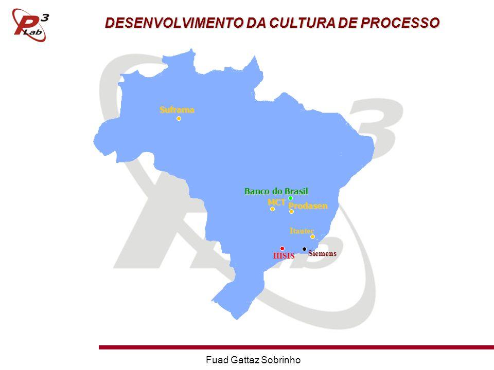 Fuad Gattaz Sobrinho DESENVOLVIMENTO DA CULTURA DE PROCESSO Banco do Brasil MCT Siemens IIISIS Suframa Prodasen Itautec