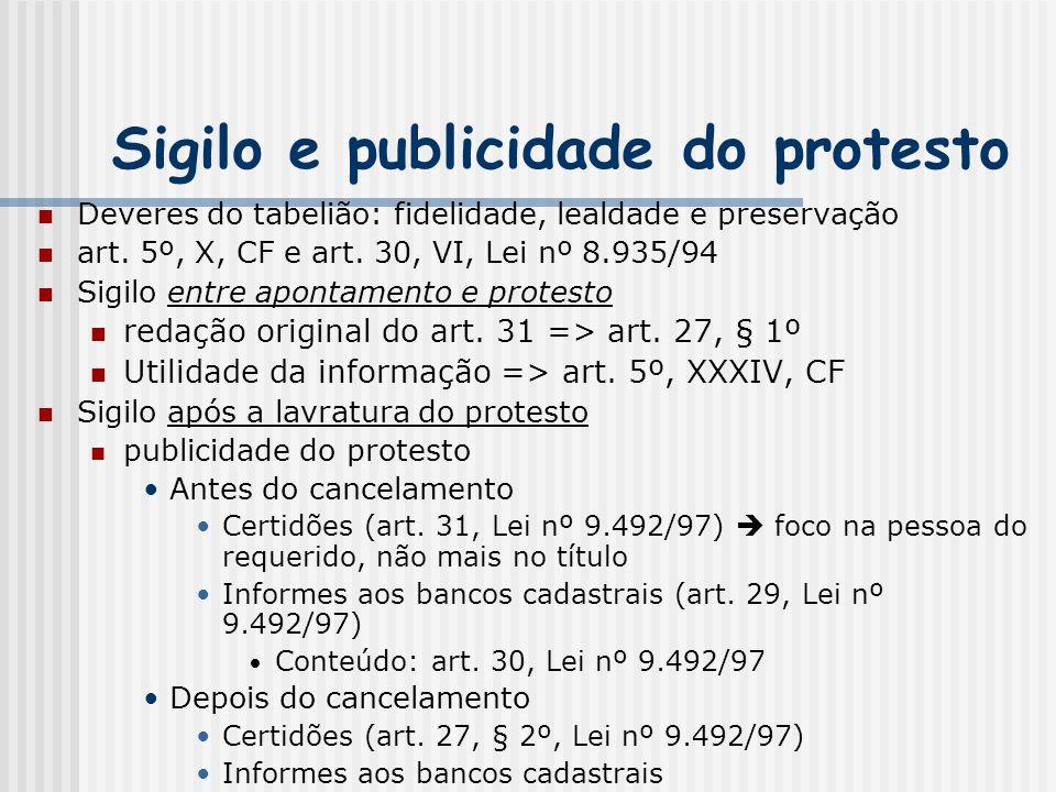 Sigilo e publicidade do protesto Deveres do tabelião: fidelidade, lealdade e preservação art. 5º, X, CF e art. 30, VI, Lei nº 8.935/94 Sigilo entre ap