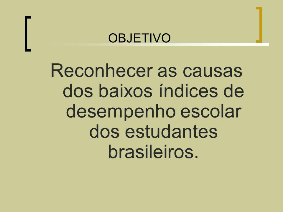 OBJETIVO Reconhecer as causas dos baixos índices de desempenho escolar dos estudantes brasileiros.
