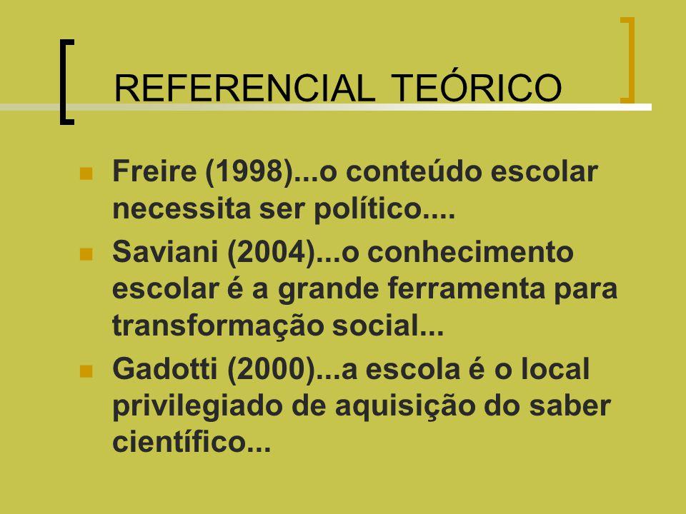 REFERENCIAL TEÓRICO Freire (1998)...o conteúdo escolar necessita ser político....