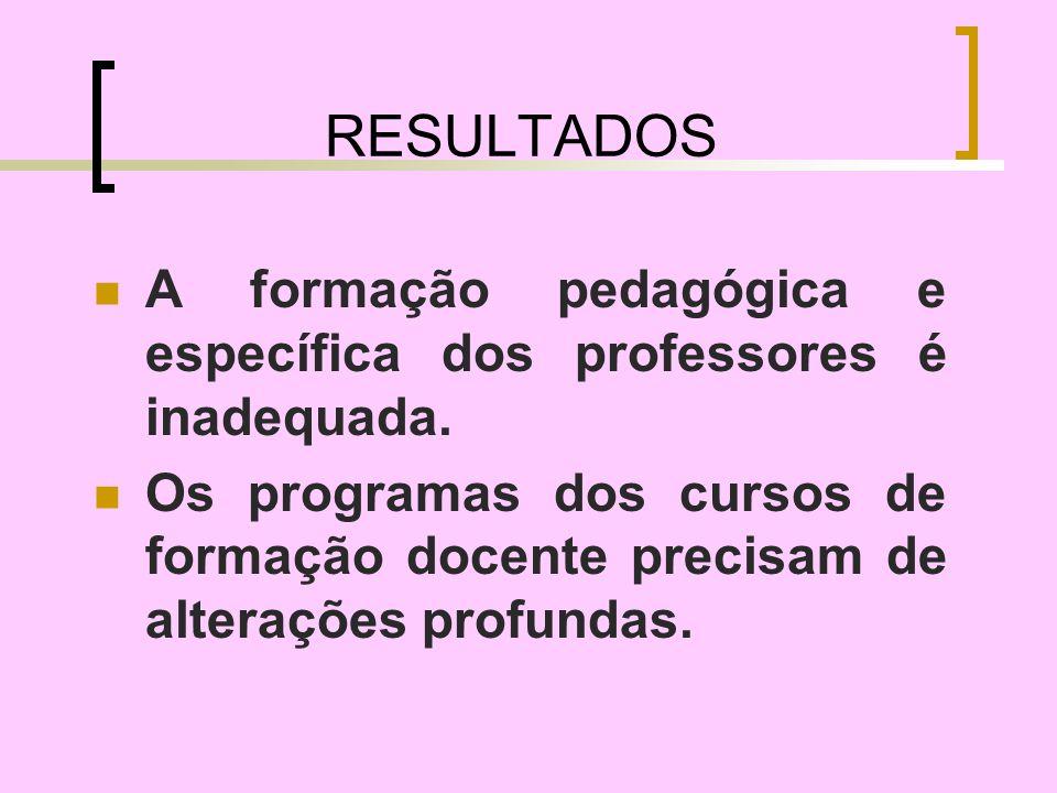 RESULTADOS A formação pedagógica e específica dos professores é inadequada.