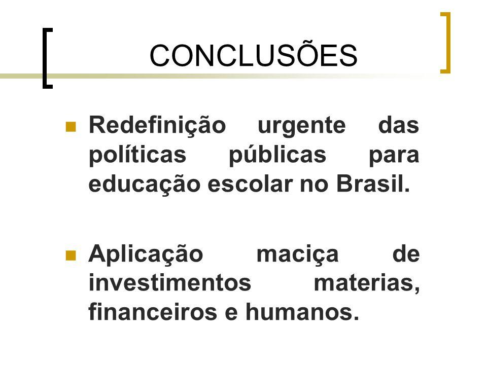 CONCLUSÕES Redefinição urgente das políticas públicas para educação escolar no Brasil.