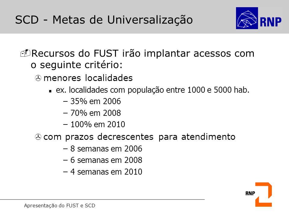 Apresentação do FUST e SCD SCD - Metas de Universalização -Recursos do FUST irão implantar acessos com o seguinte critério: >menores localidades ex. l