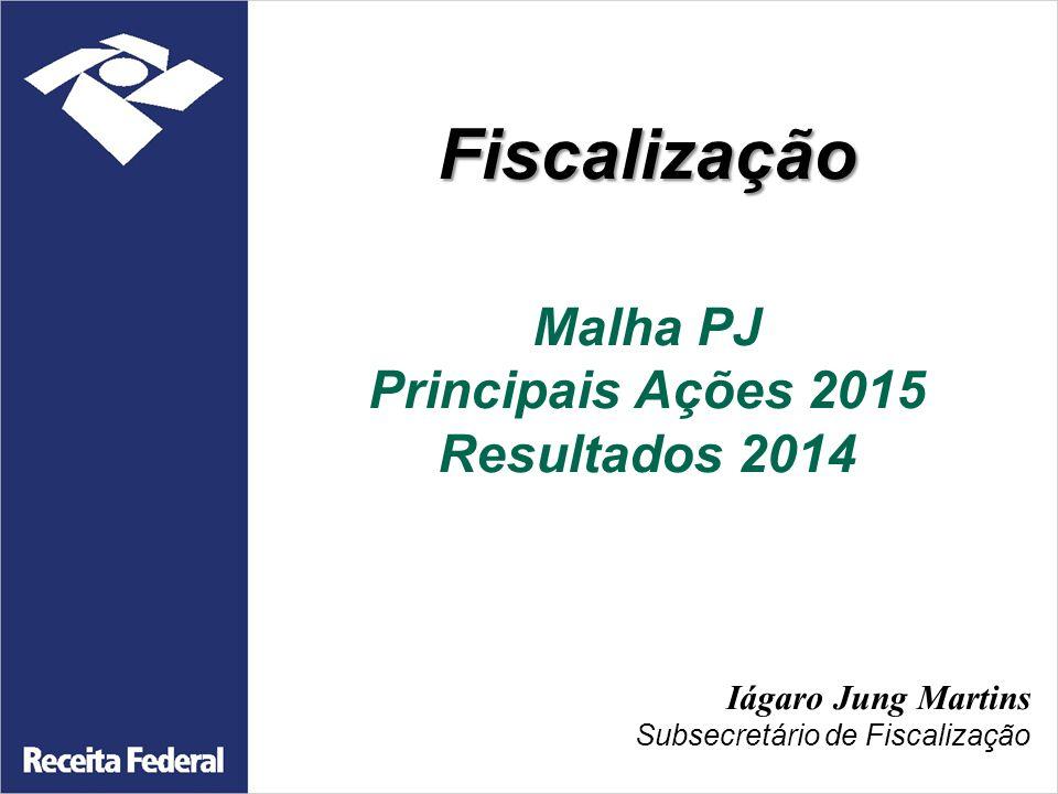 Fiscalização Malha PJ Principais Ações 2015 Resultados 2014 Iágaro Jung Martins Subsecretário de Fiscalização