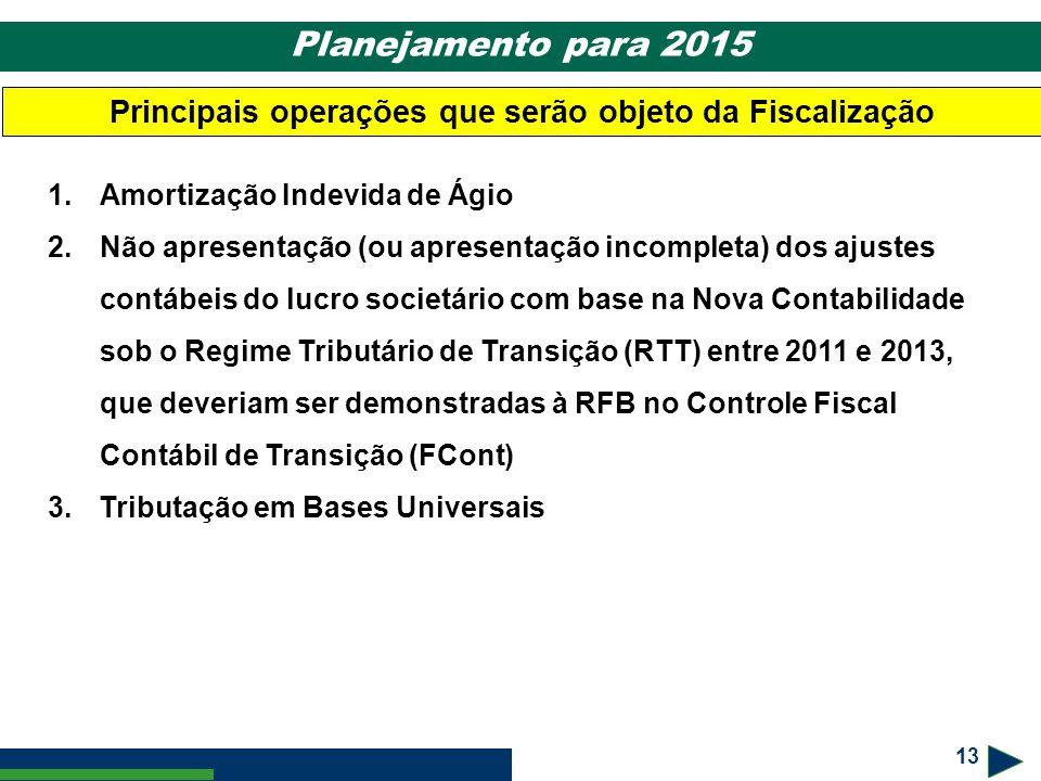 13 Planejamento para 2015 Principais operações que serão objeto da Fiscalização 1.Amortização Indevida de Ágio 2.Não apresentação (ou apresentação inc