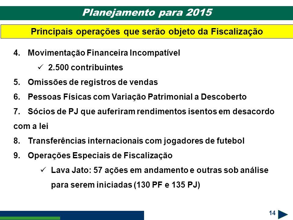 14 Planejamento para 2015 Principais operações que serão objeto da Fiscalização 4. Movimentação Financeira Incompatível 2.500 contribuintes 5.Omissões