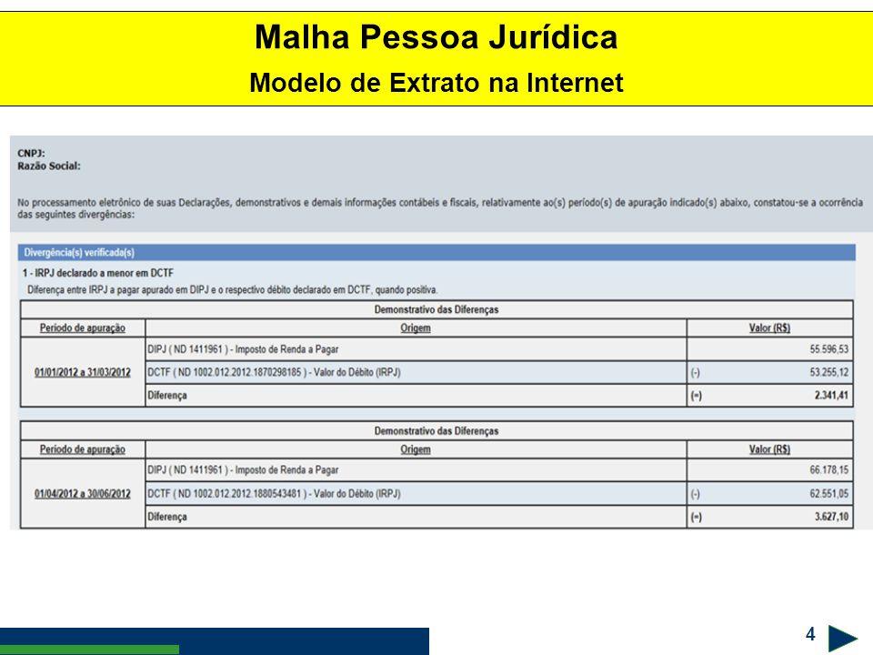4 ! #$% & Malha Pessoa Jurídica Modelo de Extrato na Internet