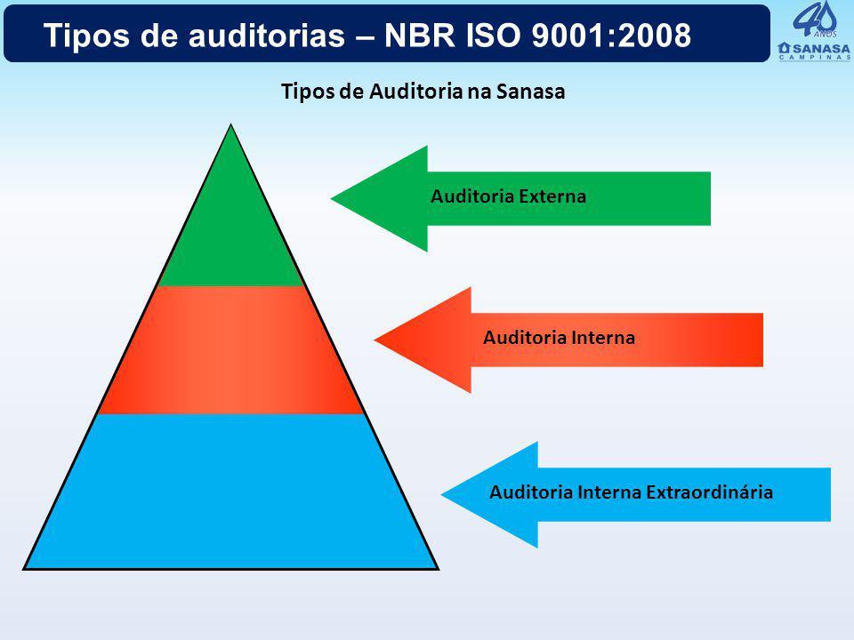 Relatórios eletrônicos Definição Relatório eletrônico é um documento apropriado para a identificação e registro das ocorrências detectadas.