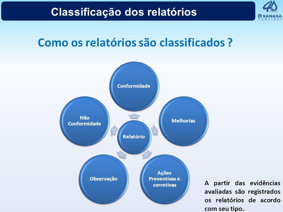 Relatório Conformidade Melhorias Ações Preventivas e corretivas Observação Não Conformidade Como os relatórios são classificados ? Classificação dos r