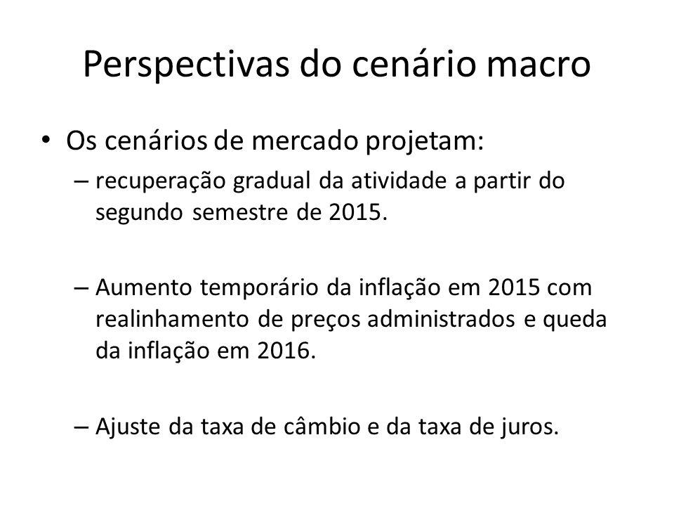 Perspectivas do cenário macro Os cenários de mercado projetam: – recuperação gradual da atividade a partir do segundo semestre de 2015.