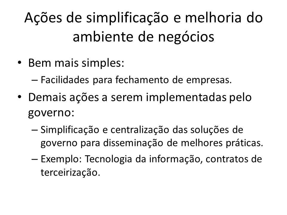Ações de simplificação e melhoria do ambiente de negócios Bem mais simples: – Facilidades para fechamento de empresas.