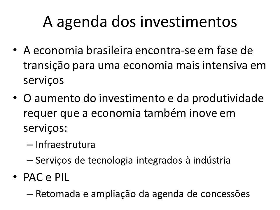 A agenda dos investimentos A economia brasileira encontra-se em fase de transição para uma economia mais intensiva em serviços O aumento do investimento e da produtividade requer que a economia também inove em serviços: – Infraestrutura – Serviços de tecnologia integrados à indústria PAC e PIL – Retomada e ampliação da agenda de concessões