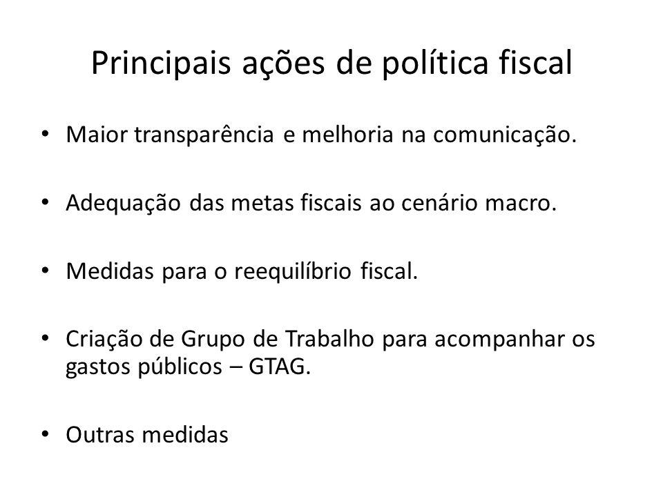 Principais ações de política fiscal Maior transparência e melhoria na comunicação.