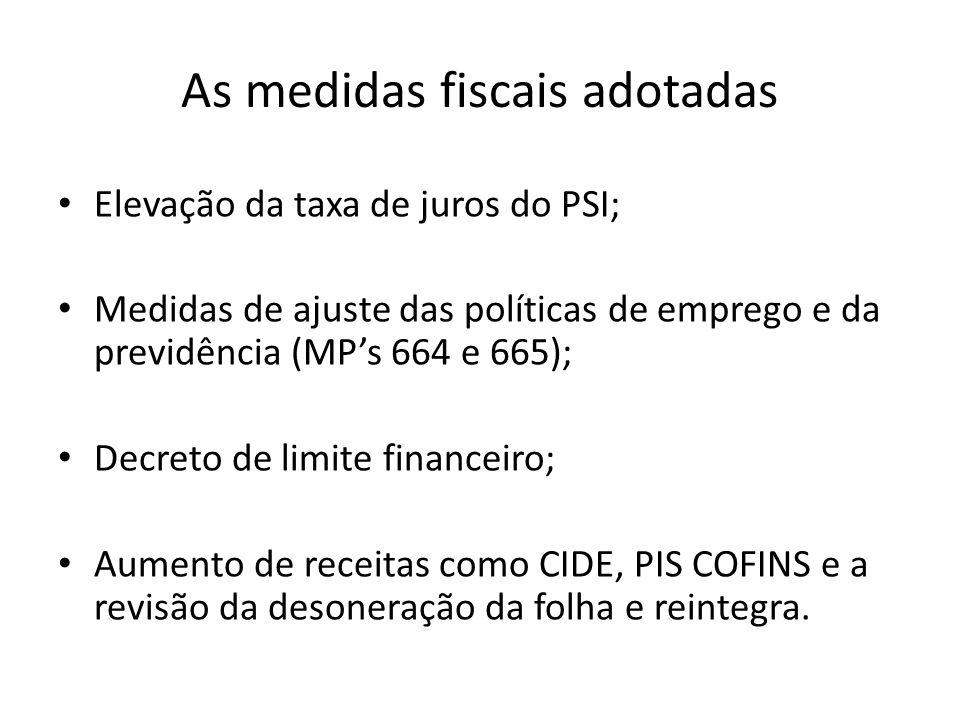 As medidas fiscais adotadas Elevação da taxa de juros do PSI; Medidas de ajuste das políticas de emprego e da previdência (MP's 664 e 665); Decreto de limite financeiro; Aumento de receitas como CIDE, PIS COFINS e a revisão da desoneração da folha e reintegra.