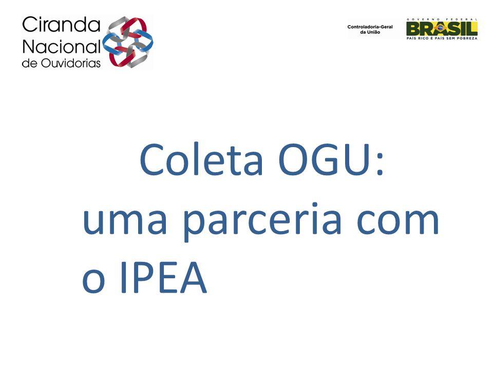 Coleta OGU: uma parceria com o IPEA
