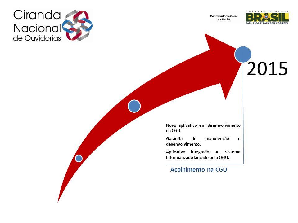 2015 Acolhimento na CGU Novo aplicativo em desenvolvimento na CGU.