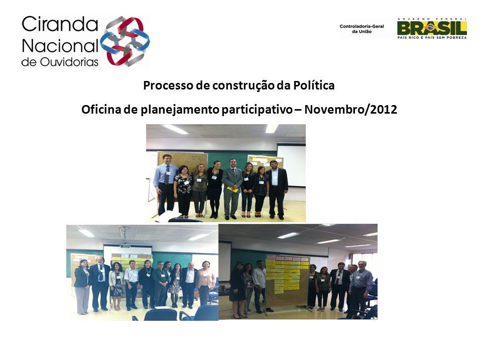Processo de construção da Política Oficina de planejamento participativo – Novembro/2012