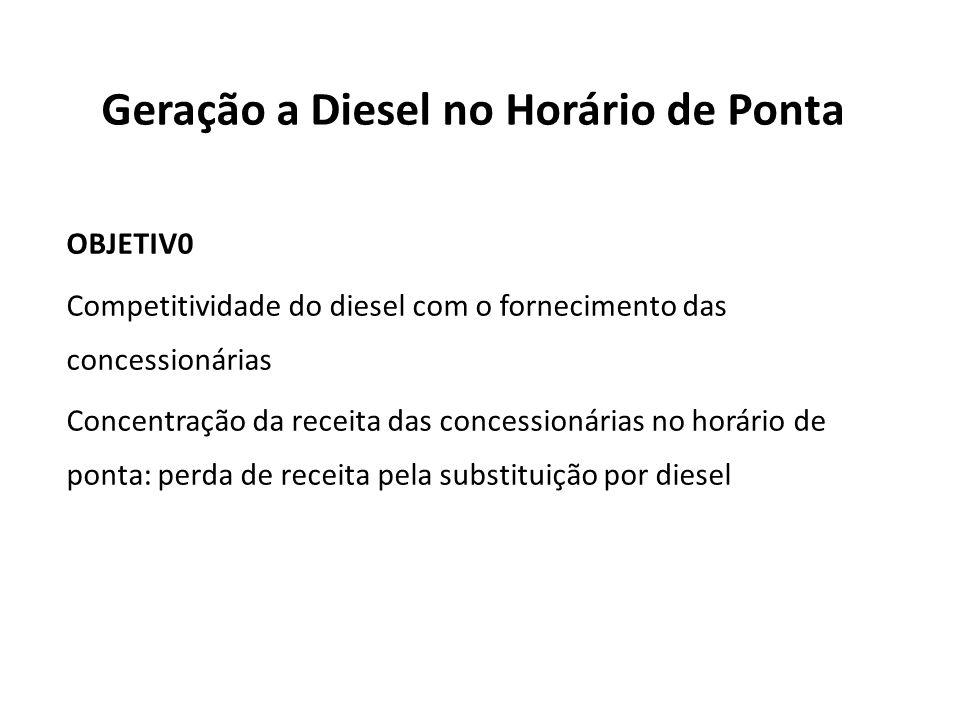 Geração a Diesel no Horário de Ponta OBJETIV0 Competitividade do diesel com o fornecimento das concessionárias Concentração da receita das concessioná
