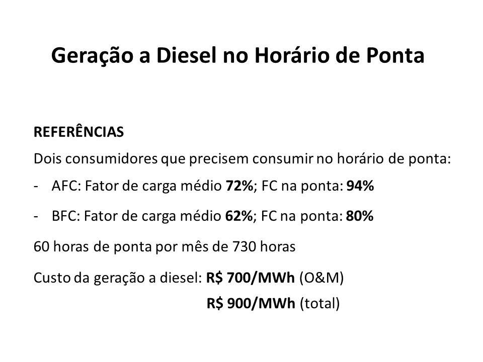 Geração a Diesel no Horário de Ponta REFERÊNCIAS Dois consumidores que precisem consumir no horário de ponta: -AFC: Fator de carga médio 72%; FC na po