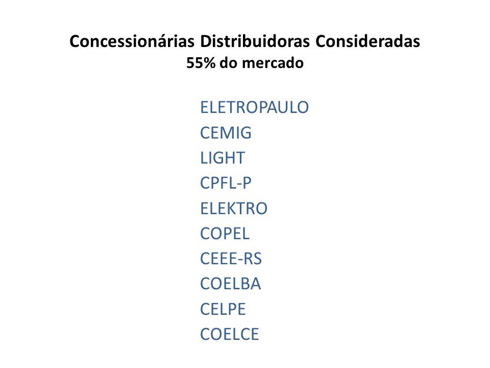 Concessionárias Distribuidoras Consideradas 55% do mercado ELETROPAULO CEMIG LIGHT CPFL-P ELEKTRO COPEL CEEE-RS COELBA CELPE COELCE