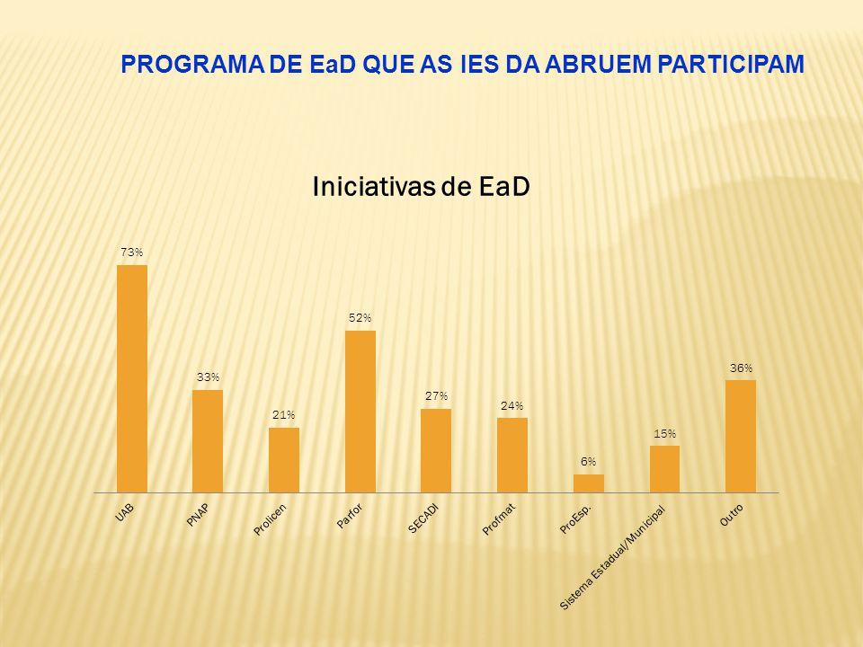 PROGRAMA DE EaD QUE AS IES DA ABRUEM PARTICIPAM