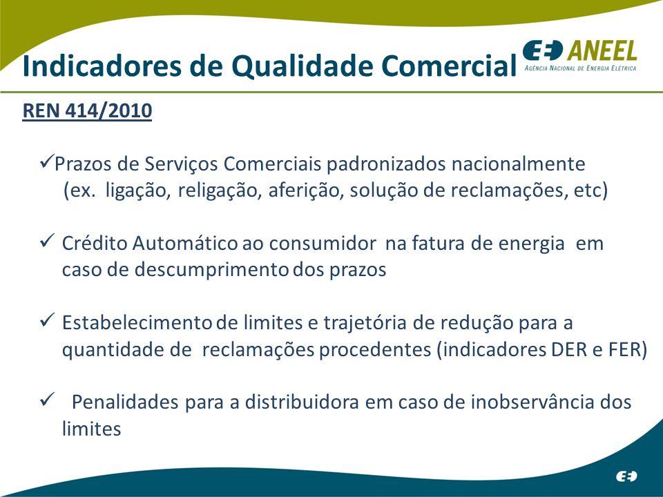 REN 414/2010 Prazos de Serviços Comerciais padronizados nacionalmente (ex.